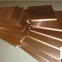 CuW60進口高導電鎢銅板