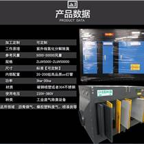注塑厂VOCs废气处理设备环保设备