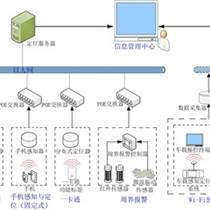 河南監獄人員定位系統/設備安裝公司