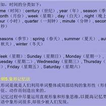 上海天壹教育线上英语培训班专业辅导