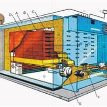 價格合理的節能環保高壓電蓄熱鍋爐