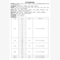 吊顶铝板穿孔/圆孔多孔铝板/冲孔铝板厂家——上海