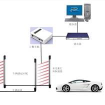 沃佳可聯網的車輛計數器 車流量統計設備