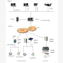 西晖给水管网监测系统
