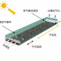 煜林枫太阳能干燥温室