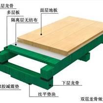 廠家直銷 體育木地板 運動木地板