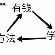 东莞2019寮步电工培训电气自动化要学多久的