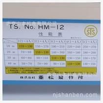重松 HM-12电动送风机