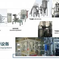 高导热-球形氮化铝粉AlN