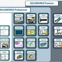 SOLIDWORKS软件 3D 设计解决方案 代理商