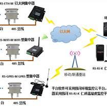 餐飲油煙傳感器,餐飲油煙在線監測儀對接政府平臺,手
