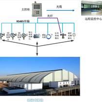 封閉煤場環境安全監控系統