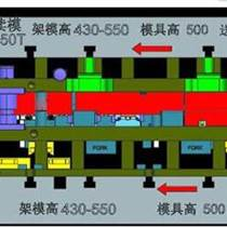 東莞端子模具設計培訓之塑膠模具分配不均