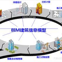 建筑工程師BIM工程師培訓高級BIM總監項目經理工信