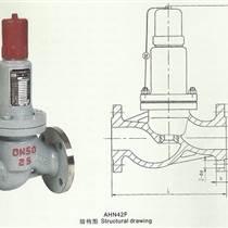 AHN42F平行式安全回流閥,永一安全閥說明書