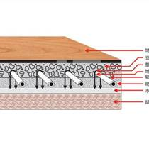 地熱管道清洗,地暖維修,地暖安裝,地暖改造,地暖疏通