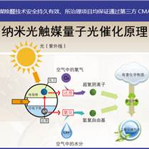 龍華甲醛檢測室內環境空氣裝修污染氣體CMA檢測