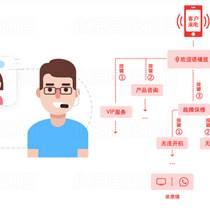 供應公司直銷企業外呼管理系統銷售電話營銷系統