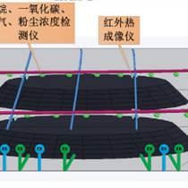 全封閉式煤倉安全監測系統