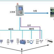 全封閉式煤倉測溫系統