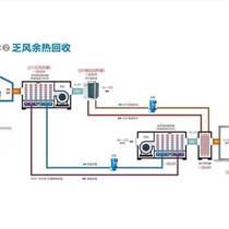 廣眾科技提供乏風余熱回收系統低碳節能