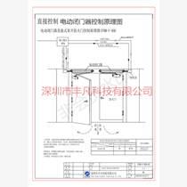 消防電動閉門器施工布線方案-豐凡科技