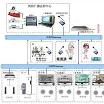 北京天良IP網絡廣播背景音樂系統