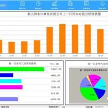 供應廠家揚州康德KANDE-6000能耗監測系統