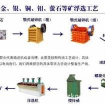 難選銅鉛多金屬礦石銅鉛浮選分離方法,尾礦回收銅鉛鋅
