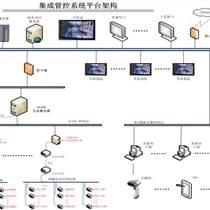 鎮江杭州RFID倉庫 RFID倉管 RFID倉庫管控