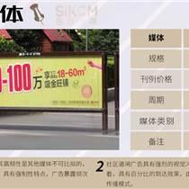 上海道閘廣告投放 小區道閘廣告的特點