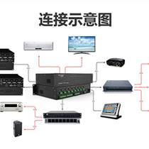 智能云中控-數字展廳中控系統軟件