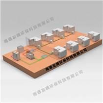 南通友騰廠家直供QHS-500切削液集中供液系統支持