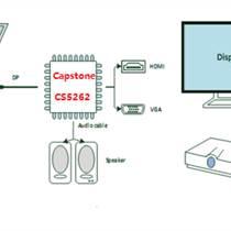 CS5262AN設計資料|cs5262最新版本說明