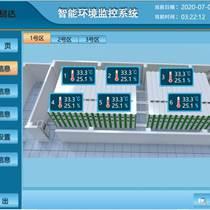 環境控制系統 自動調節溫濕度 空氣凈化