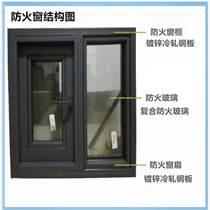 鋼質隔熱防火窗/型號:GFC1821-D-A1.50