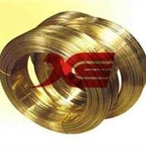 C4640 耐磨海軍銅線