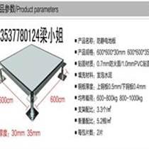 沈飛地板全鋼地板pvc防靜電地板