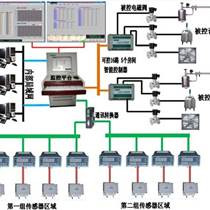 BSP系列博物館溫濕度監控系統