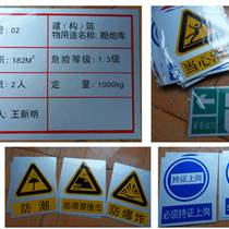 安全生产标志牌AQ4
