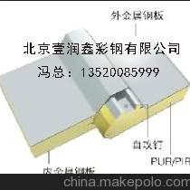 EPS夹芯板材料费用