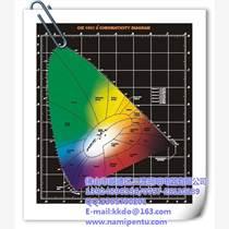 光学镀膜玻璃供应厂家直销
