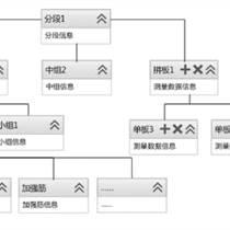 DACS-DB精度管理软件
