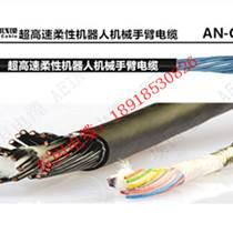 機器人電纜,機械手專用電纜