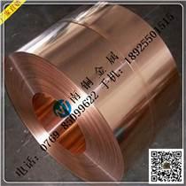 东莞市南铜金属材料有限公司