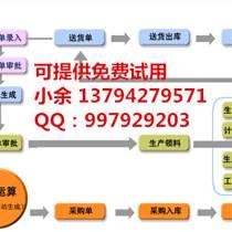 五金加工行業ERP生產管理軟件