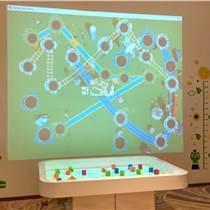墻面互動投影:墻面互動投影的優勢和應用