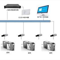 工地人臉識別通行、訪客、考勤管理系統