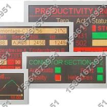 汽車行業及汽車零部件行業 鋼鐵行業 稱量稱重 LED