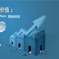 區塊鏈技術開發的會員積分系統 商城營銷系統